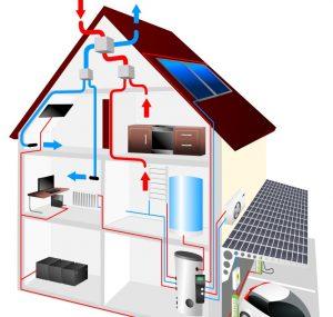 Verfügt die Zentrale Warmwasser Bereitung über eine Zirkulationseinrichtung, spart dies sowohl Wasser als auch Energie. (#1)