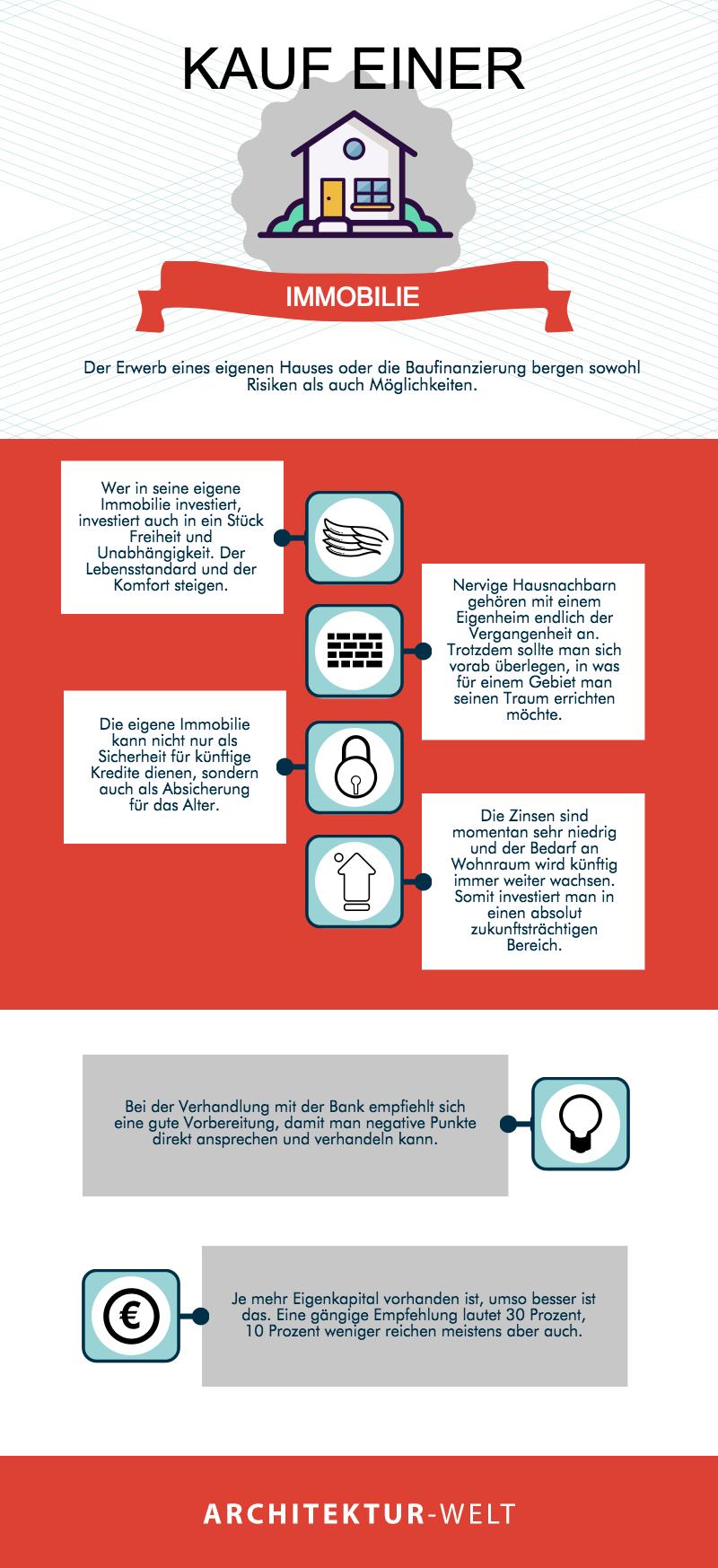 Infografik: Beim Kauf einer Immobilie gibt es derartig viele Punkte zu beachten, dass man schon einmal etwas vergessen kann.