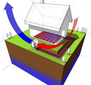 Die Gaswärmepumpe (Ab- und Adsorptionspumpe) (#02)