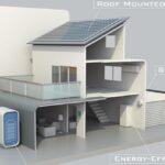 KfW-Effizienzhaus 40 & KfW-Effizienzhaus 40 Plus, sparsam und hochmodern