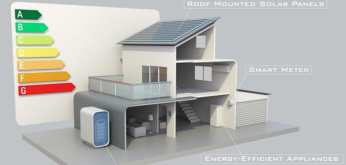 KfW-Effizienzhaus 40 & KfW-Effizienzhaus 40 Plus, sparsam und hochmodern (Foto: Shutterstock- _Chesky)