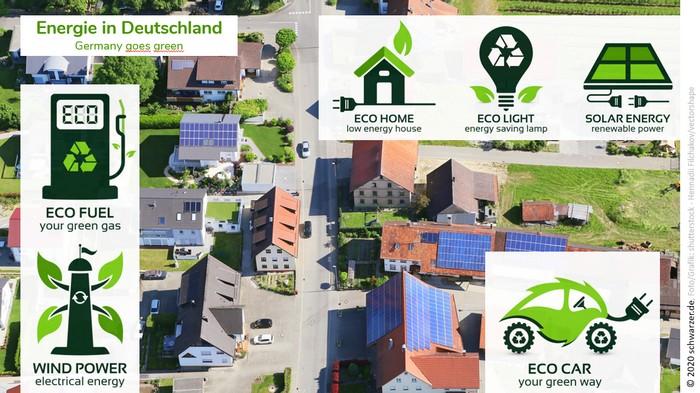 """Infografik """"Energie in Deutschland"""". Immer mehr setzen sich erneuerbare Energien in Deutschland durch."""